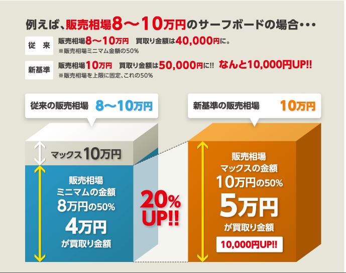 スクリーンショット(2014-12-11 18.20.18)