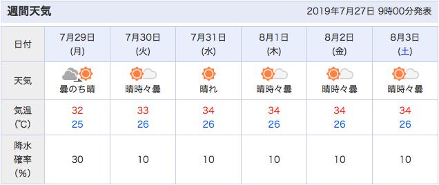 スクリーンショット 2019-07-27 9.48.53